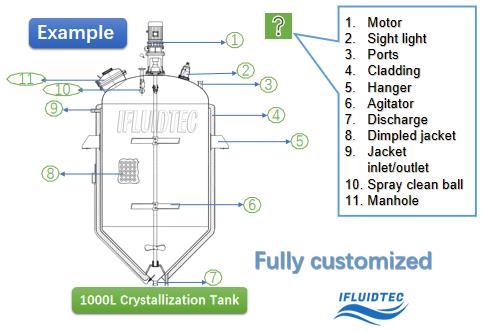 1000L-crystallization-tank-structure-ifluidtec