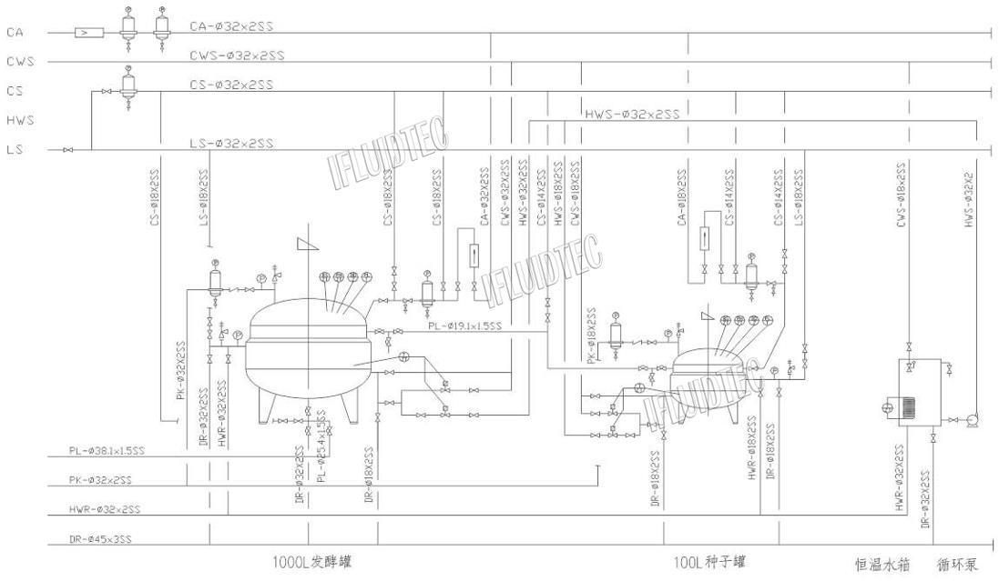 bioreactor-fermenting-system-design-ifluidtec