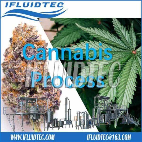 cannabis-extraction-equipment-supplier-ifluidtec