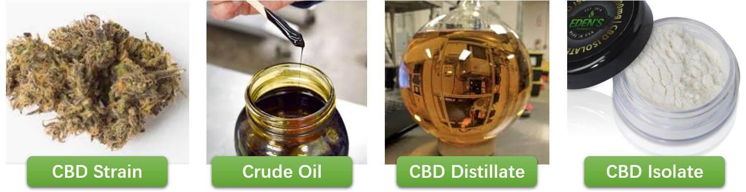 hemp-oil-process