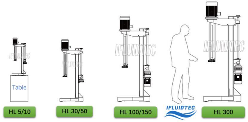 high-shear-homogenizer-on-hydraulic-lifter-ifluidtec