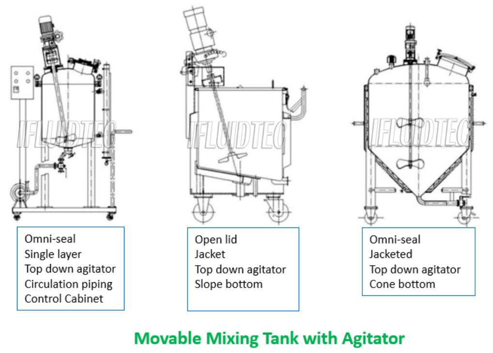 liquid-mixing-tank-for-sale-ifluidtec
