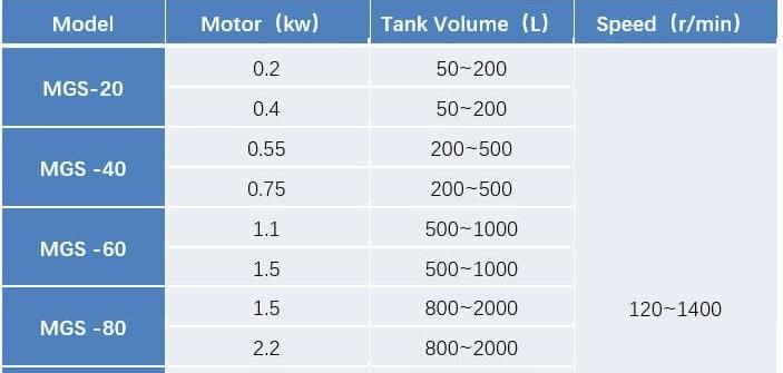 magnetic-agitator-stirring-tank-parameter