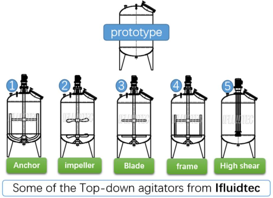 mixing-tank-with-agitator-manufacturer-ifluidtec