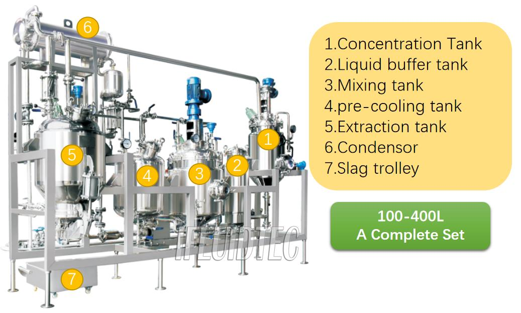 multiple-herb-extraction-concentration-machine-ifluidtec