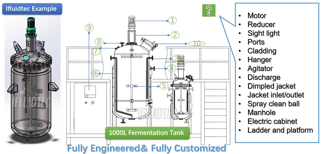 stainless-steel-fermentation-tank-design-ifluidtec