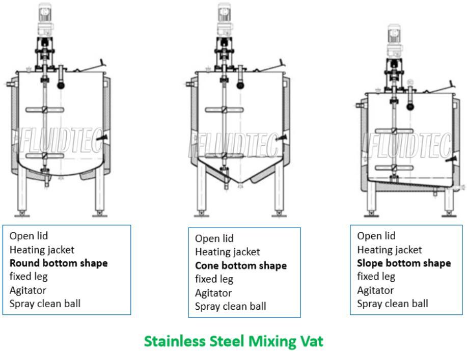 stainless-steel-mixing-vat-ifluidtec