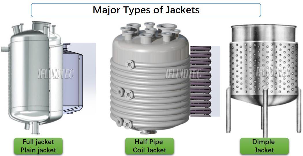 types-of-jackets-for-reactor-ifluidtec