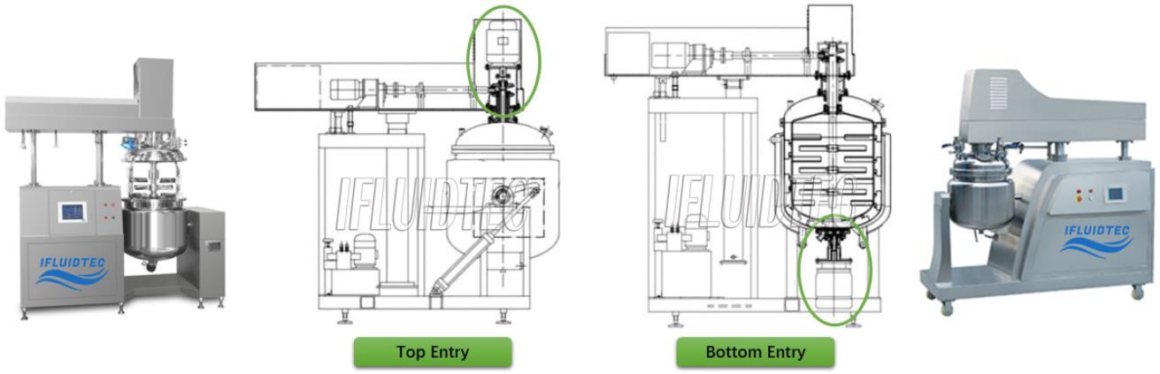 vacuum-emulsifier-machine-ifluidtec