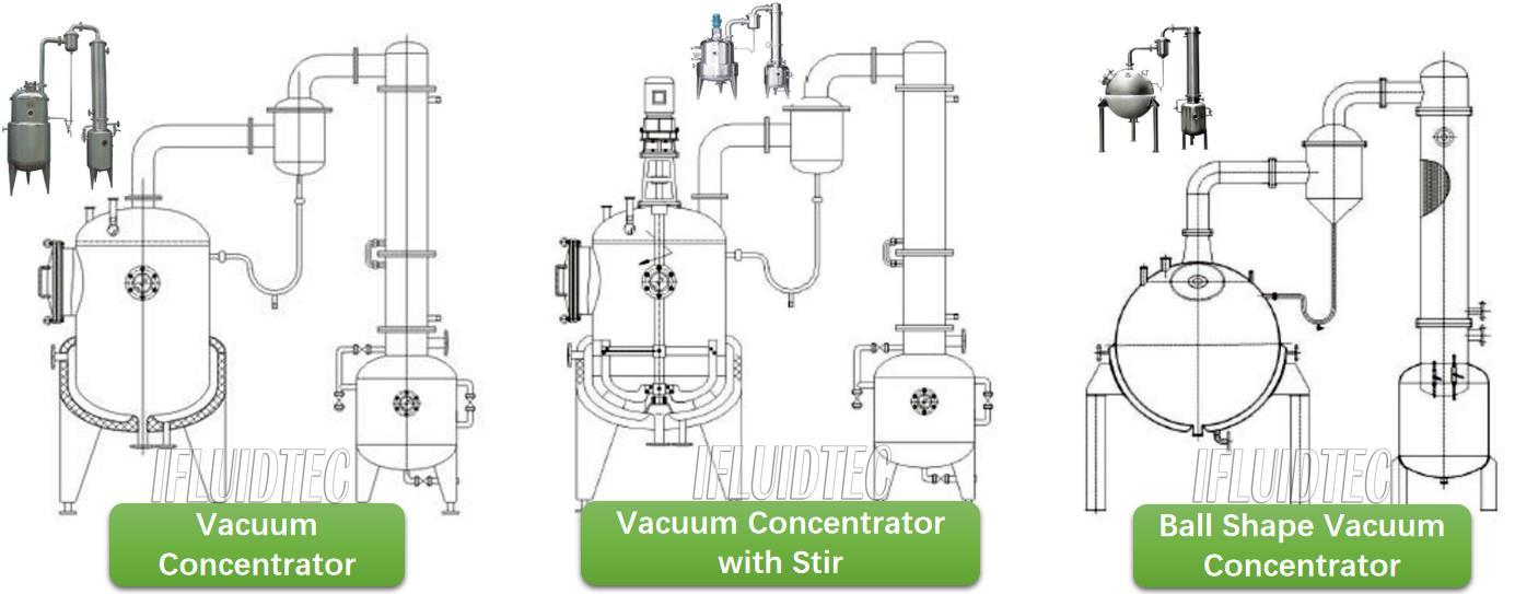 vacuum-evaporator-structure-ifluidtec