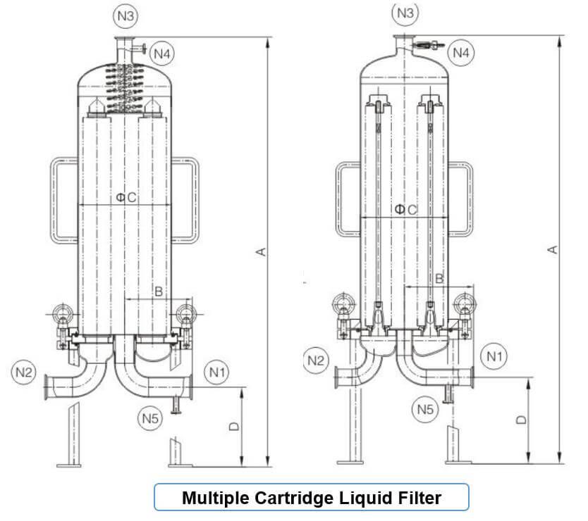 Multiple-Cartridge-Liquid-Filter