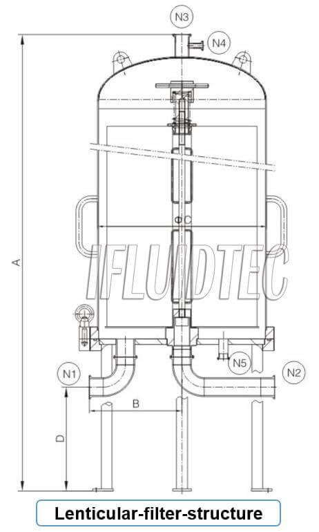 SS-Lenticular-filter-structure