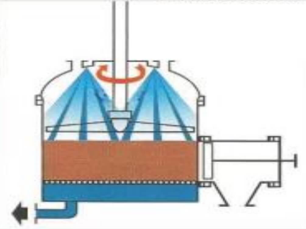 Nutsche-filtering-dryer-washing-step