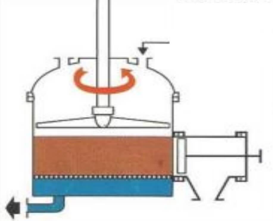 filtering-cake-compressing